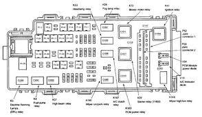 2002 ford explorer fuse box diagram 2008 Ford Explorer Fuse Diagram 03 Ford Explorer Fuse Box Diagram