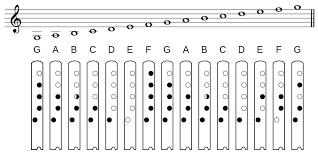Wooden Flute Finger Chart Beginners Pin On Korea