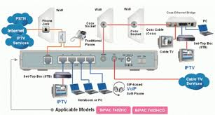wired home network diagram cisco network diagram \u2022 free wiring patch panel wiring diagram at Home Network Wiring