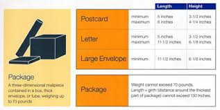 usps package size limitations domestic mail policies postal services facilities management and