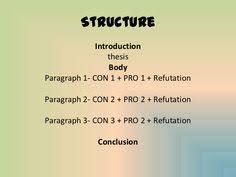 how to create a powerful argumentative essay outline writing how to write and argumentative essay