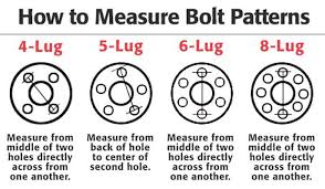 Rim Bolt Pattern Chart 20 Rigorous Wheel Bolt Circle Chart