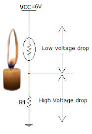 simple fire alarm thermistor circuit diagram circuits gallery as temperature rises the resistance of thermistor decreases so that the drop across the resistor r1 increases which turns on the transistor
