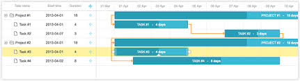 Interactive Gantt Chart With Angularjs And Dhtmlxgantt