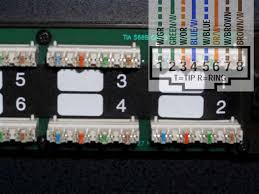 just acquired a 568b patch panel, how to wire with my 568a network patch panel wiring color codes at Cat6 Patch Panel Wiring Diagram