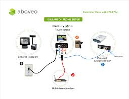 wiring gilbarco passport setup instructions