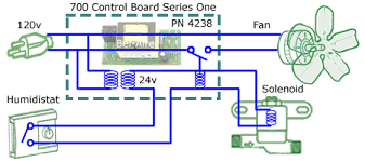 aprilaire 700 humidistat installation following the example of Humidistat Wiring Diagram aprilaire 700 wiring diagram thing except most of the engine was picked here is an example humidistat wiring diagram master flow