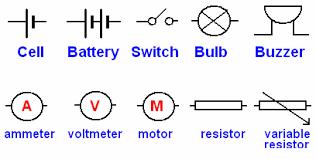 electric circuit electric circuit simulator physics tutorvista com symbols for electric components