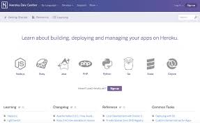 Software Documantation 8 Great Examples Of Developer Documentation The Zapier