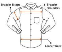Van Heusen Size Chart Van Heusen My Fit Shirts For Men Online Vanheusenindia Com