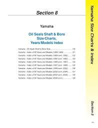 Page 129 Yamaha_catalog_flipbook