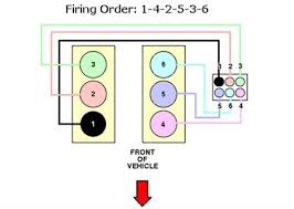 98 3 8 ford mustang fuse box diagram wirdig diagram wiring diagram together 93 ford taurus 3 8