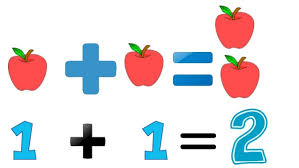 Image result for addition subtraction clipart