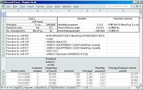 Car Loan Amortization Schedule In Excel Loan Amortization Schedule Excel Template Auto Table Download