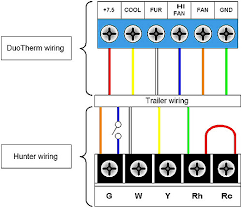 hunter thermostat wiring diagram the hunter is wired diffe flickr thermostat wiring diagram gas furnace at Thermostat Wiring Diagram