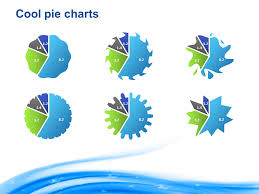 Cool Charts In Excel If You Have To Use A Pie Chart Be Cool User Friendly
