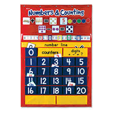 Numbers Counting Pocket Chart
