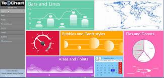 Steema Software Sl Teechart Chart Controls For Uwp
