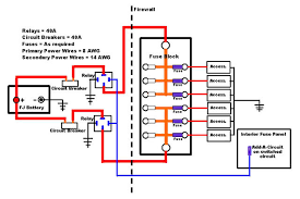 cushman truckster wiring diagram inspirational cushman tachometer cushman truckster wiring diagram fresh cushman wiring diagram awesome arco alternator wiring diagram valid