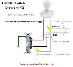 single pole switch diagram 2 2 Pole Light Switch Wiring Diagram single pole switch diagram 2 shows the power source starting at the fixture box singlepoleswitchdiagram2 Two Pole Switch Wiring