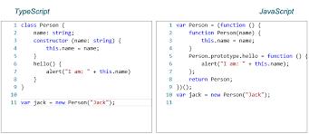 Javascript Patterns Delectable JavaScript JQuery Design Pattern Framework Dofactory