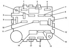 lincoln mark viii 1996 1998 fuse box diagram auto genius lincoln mark viii 1996 1998 fuse box diagram