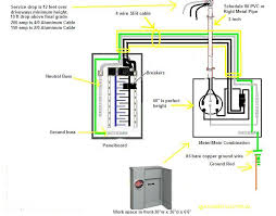 electrical panel box wiring diagram solidfonts how to install surface mounted wiring and conduit the family circuit breaker panel wiring diagram