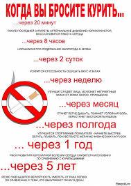 Статья о вреде курения