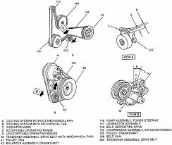 serpentine belt size chevy impala ss forum weird that you have the correct size belt but it is still loose incorrect belt routing could be the issue be you are going over the power steering