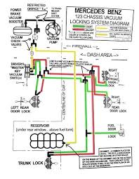 mercedes benz w114 wiring diagram mercedes wiring diagrams