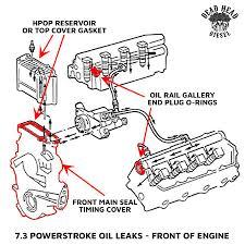 fixing 7 3 powerstroke common oil leaks dead head diesel 7 3 powerstroke common oil leak front of engine