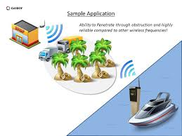 gas pump wireless connection avalan wireless slide7