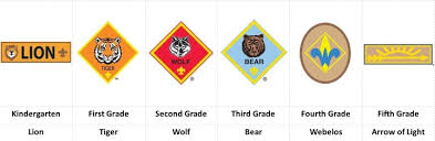 Tiger Advancement Chart Bsa Cub Scout Advancement Cascade Pacific Council Bsa