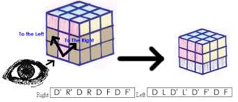 Pattern To Solve A Rubik's Cube Best How To Solve A Rubik's Cube 48 Steps With Pictures