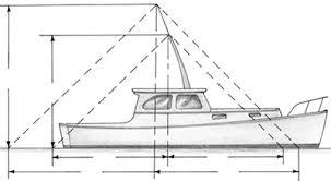 lightning ground systems woodenboat magazine lightning illustration 3