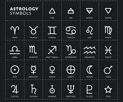 Astrology Rising Sign Chart Rising Ascendant Signs Of Astrology And Their Meanings