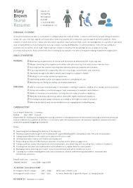 Student Nurse Resume Template Graduate Nurse Resume Sample Cover Letter Student Nurse Resume