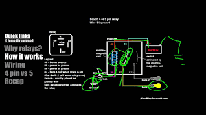 relay tutorial 5 pin vs 4 pin wiring (example 1) youtube 2 Pin Relay Wiring Diagram relay tutorial 5 pin vs 4 pin wiring (example 1) 2 pin relay wiring diagram