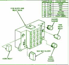 panel illuminationcar wiring diagram 1993 dodge dakota 3900 fuse box diagram