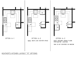 How To Design A Kitchen Floor Plan U Shaped Kitchen Floor Plans Kitchen Plans Great