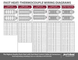 fast heat our products custom cable connectors fast heat thermocouple wiring diagram click to view pdf