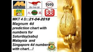 Magnum Prediction Chart Mkt 4 D 21 04 2018 Magnum 4d Prediction Numbers With Chart