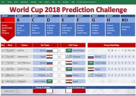 Match Prediction Cricket World Cup 2018 Ecasa Org Uk