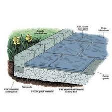 patio stone 2 steinterrassen