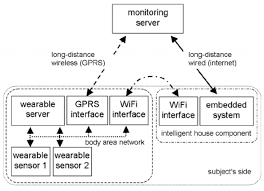 wifi transmitter and receiver block diagram wifi block diagram of wifi system block auto wiring diagram schematic on wifi transmitter and receiver block