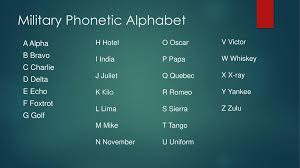 The nato phonetic alphabet is a way of using words to replace letters. Military Cultural Competency Training Ppt Video Online Download