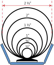Three Ring Binder Size Chart 3 Ring Binder Guide Universal Printing Raleigh Chapel