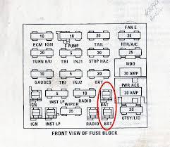 86 pontiac fuse box wiring diagram site fuse box 1984 pontiac wiring diagram data 1986 pontiac parisienne safari 84 pontiac fuse box diagram