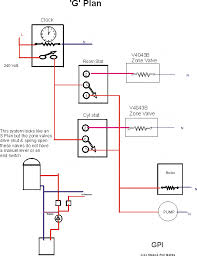 honeywell frost stat wiring diagram wiring diagram honeywell wiring diagram thermostat electrical cylinder thermostat and honeywell frost stat wiring diagram with boiler honeywell frost stat
