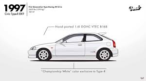 Honda Civic Design Evolution See 44 Years Of Honda Civic Evolution In This Nifty 1 Minute